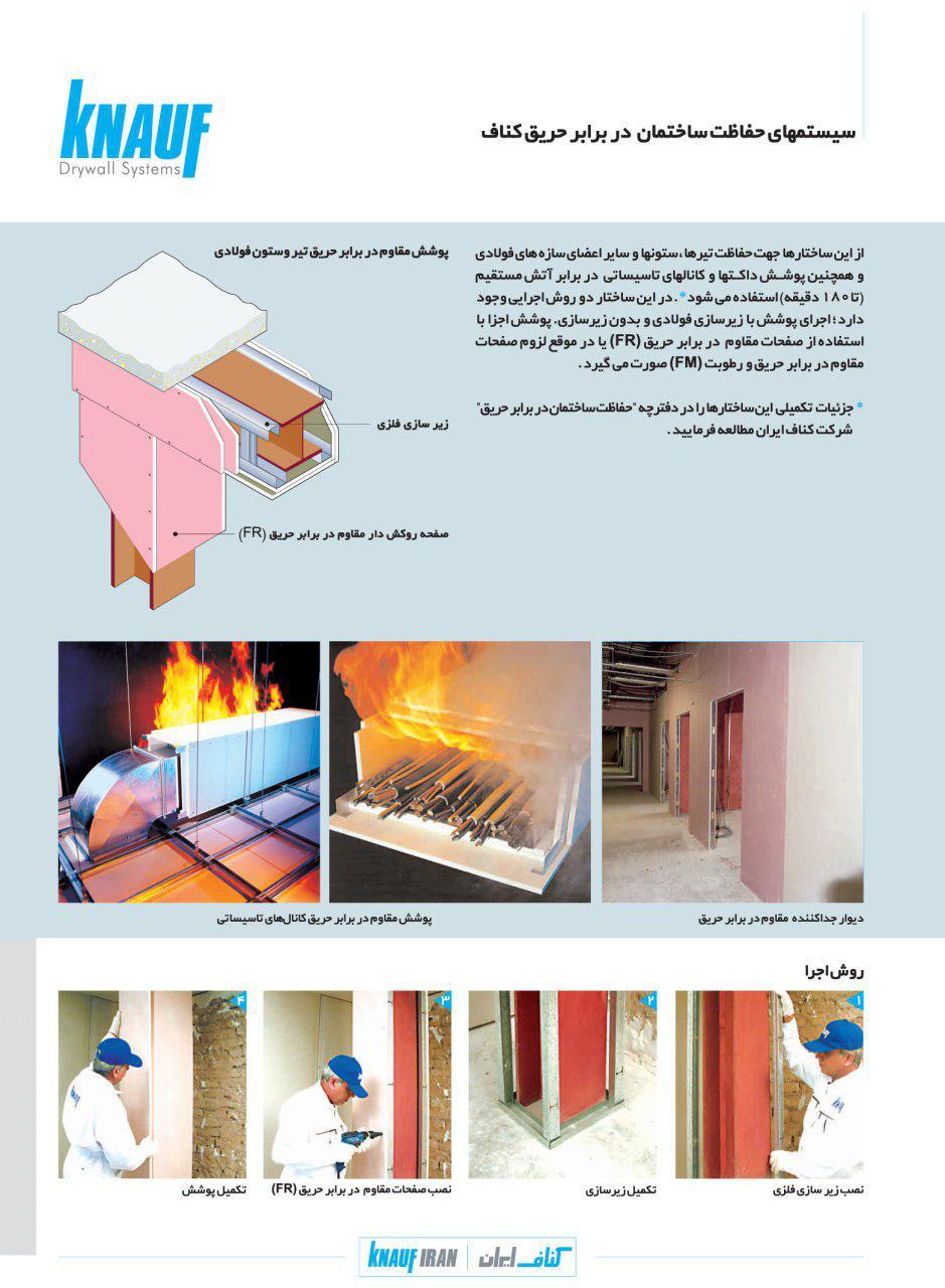 پوشش های محافظ در برابر حریق
